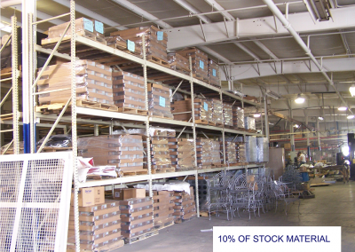 10% of Stock Material