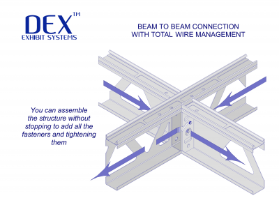 Beam to Beam connection with total wire management