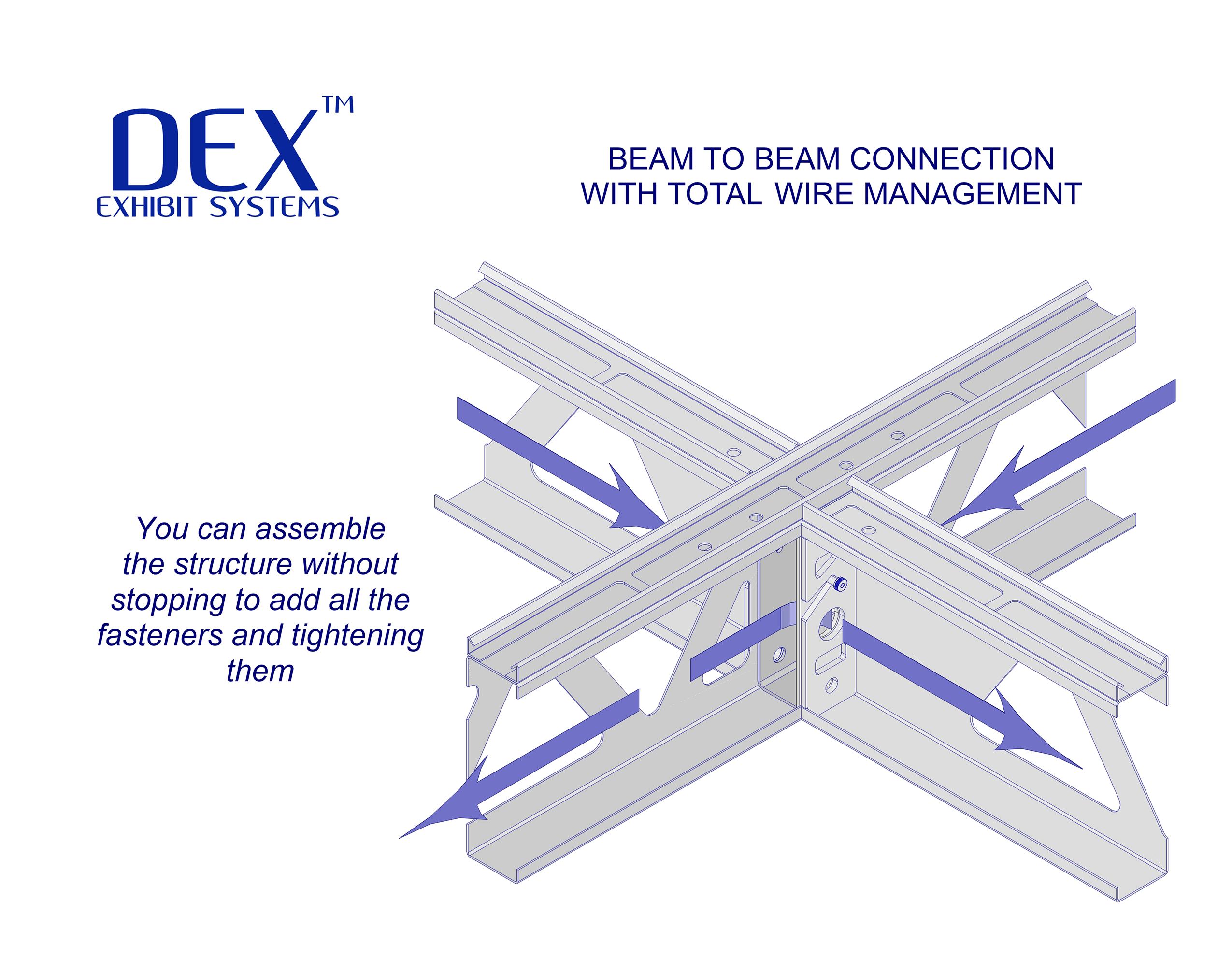 Beams - Dex Exhibit Systems