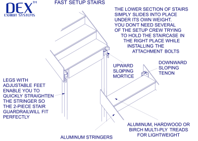 Fast Setup Stairs