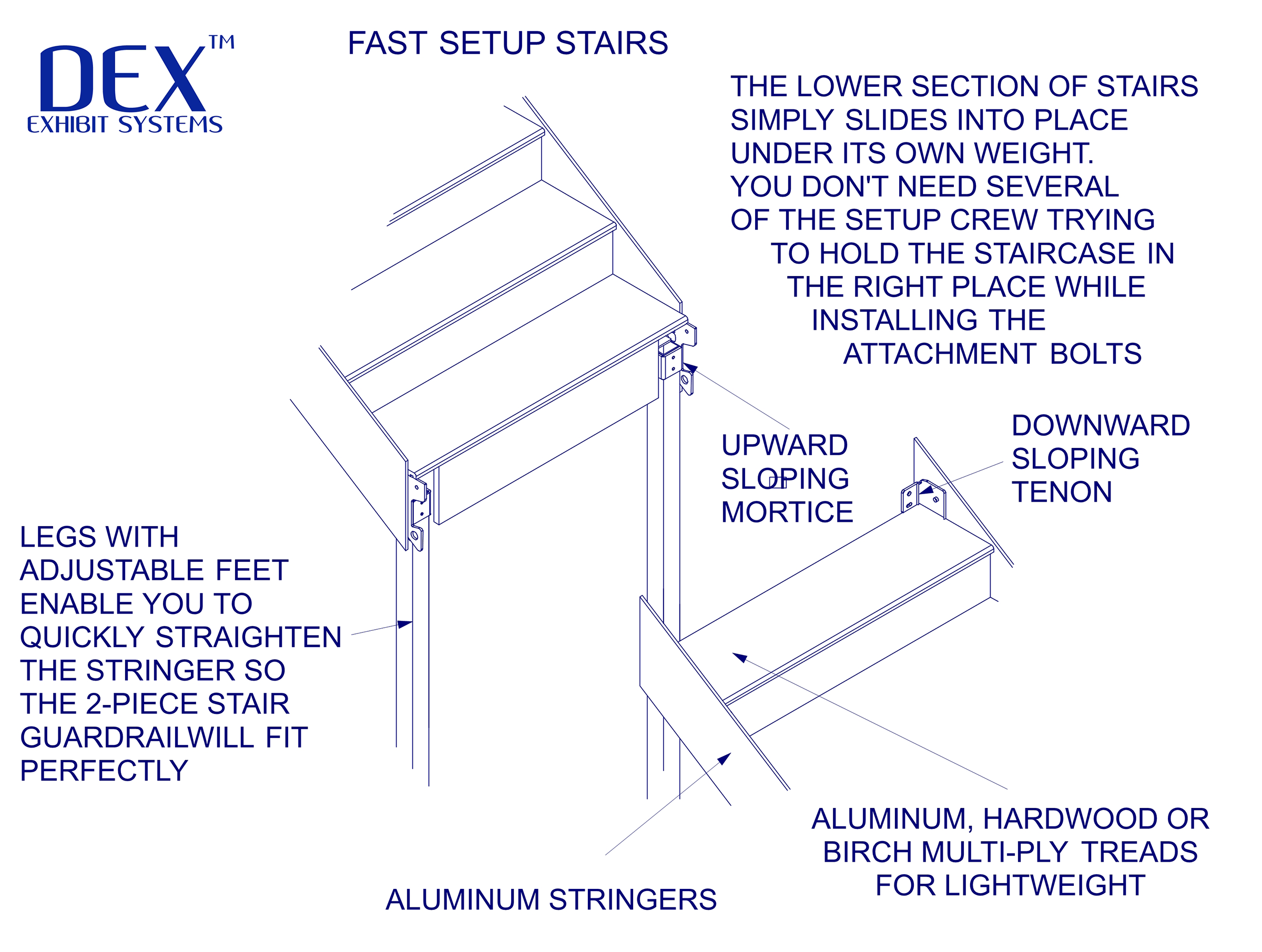 Stairs - Dex Exhibit Systems