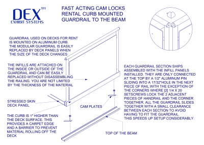 Fast-acting Curb Cam