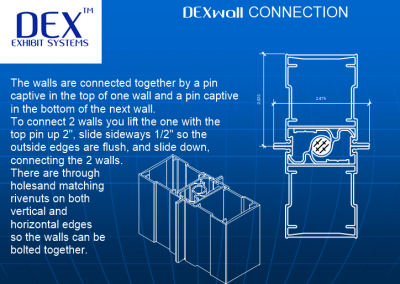 Dexwall Connection